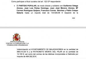 """Conclusiones sobre el PP de MJD del Fiscal en el """"caso Gürtel"""""""
