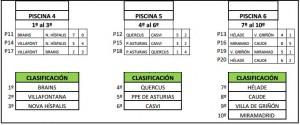 waterpolo-clasificacion