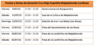 TABLA DONACION CRUZ ROJA JULIO