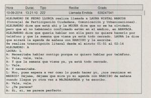 Llamada De Pedro Laura Nistal