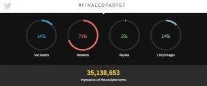 alcance_finalcoparfef