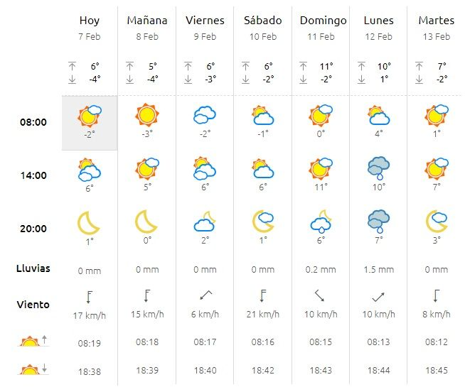 """Majadahonda deja atrás el """"temporal de nieve"""" y da paso a varias semanas más de """"temporal de frío polar"""""""