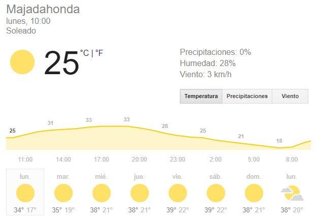 Ola de Calor: Majadahonda recibe agosto con temperaturas cercanas a los 40º