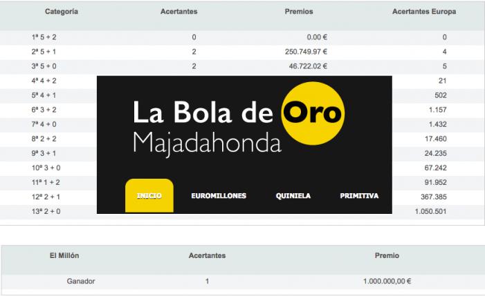 """""""La Bola de Oro"""" de Majadahonda reparte 1 premio de 46.000 € en el """"Euromillón"""""""