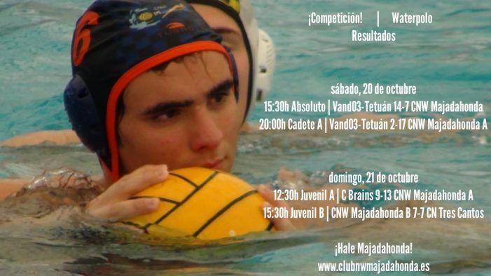 Deporte Majadahonda: hockey hielo, rugby, baloncesto, waterpolo, natación y fútbol