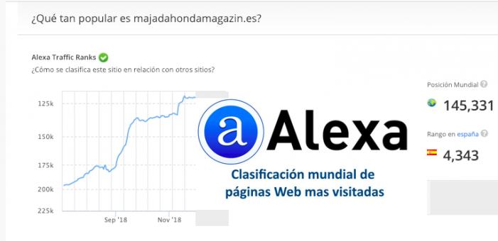 """""""Regalo de Reyes"""" para MJD Magazin: líder con un 25% más de audiencia, 1,3 millones de visitas (2018), 110.000 mensuales"""