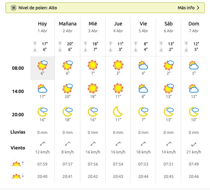 Comienza en Majadahonda y Zona Oeste de Madrid una de las semanas más frías del año 2019