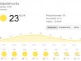 Subidón de calor esta semana en Majadahonda rozando los 40º: consejos para combatirlo