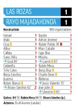 """""""La 2ª B sigue dando espectáculo"""": los 8 MVPs de los equipos madrileños y todas las puntuaciones de la jornada"""