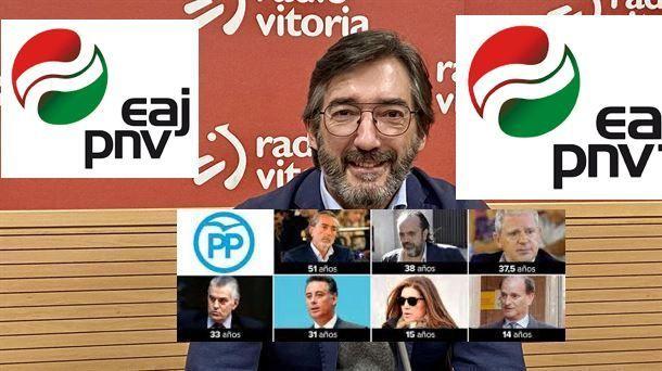 """Oyarzábal (PP) acusa al PNV de crear una """"red clientelar"""" de """"empresas fantasma"""" con corrupción """"igual que en Majadahonda"""""""