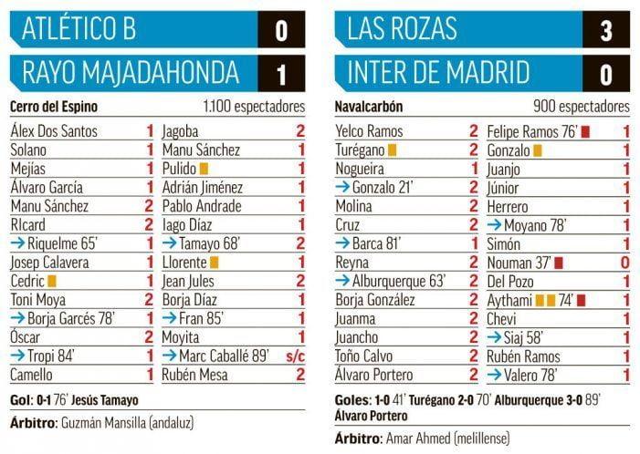 """Puntuaciones, análisis y más crónicas del """"superderby"""" entre At. Madrid y Rayo Majadahonda"""