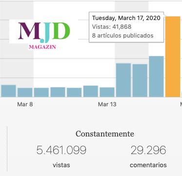 La opacidad sobre el coronavirus en Majadahonda, Las Rozas, Pozuelo (PP-Vox) y Boadilla (PP) dispara las audiencias de los medios locales