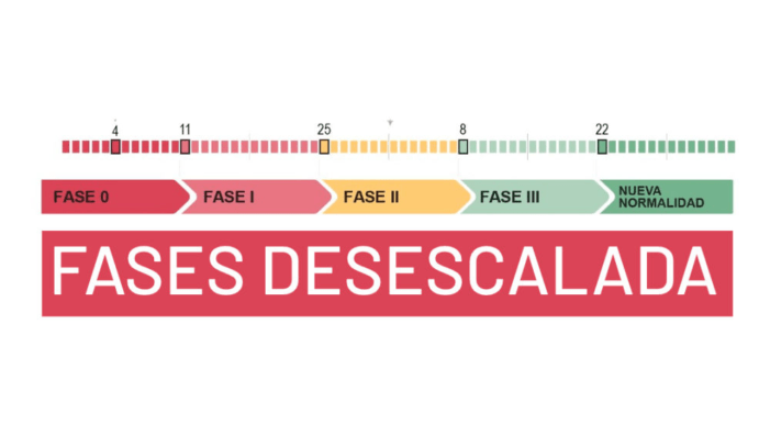 """El Duende Majariego: """"Desencuentros en la 1ª fase"""""""