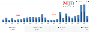 casi 4 millones de lectores en 2020