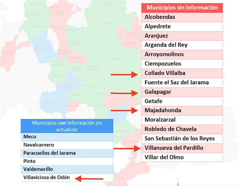 Majadahonda, Pardillo, Villalba y Galapagar suspenden en transparencia urbanística