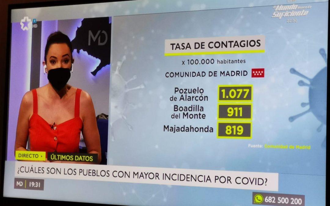 El Covid vuelve en verano: Pozuelo supera 1.000 contagios, Aravaca (965) Boadilla (955) y Majadahonda (824)